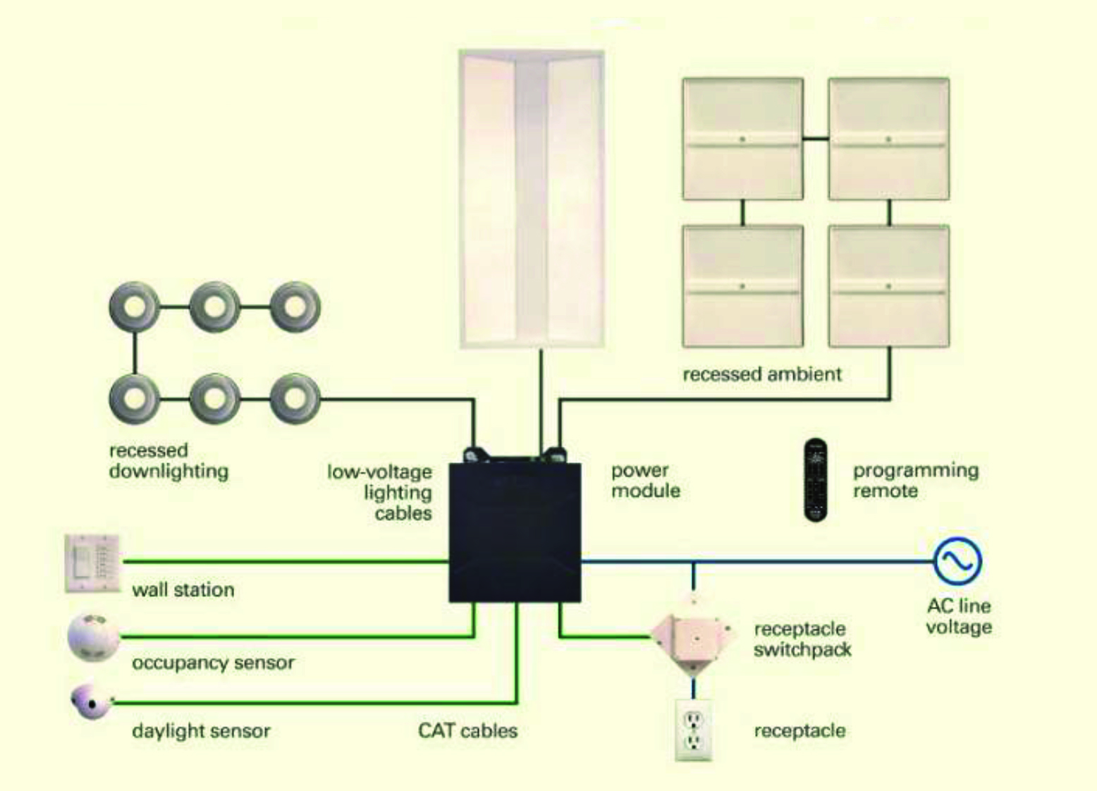 hight resolution of 6 details of the eaton dlvp system 6