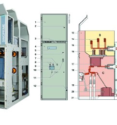 wiring diagram high voltage switch gear wiring librarysimoprime is air insulated metal clad factory [ 5289 x 3123 Pixel ]