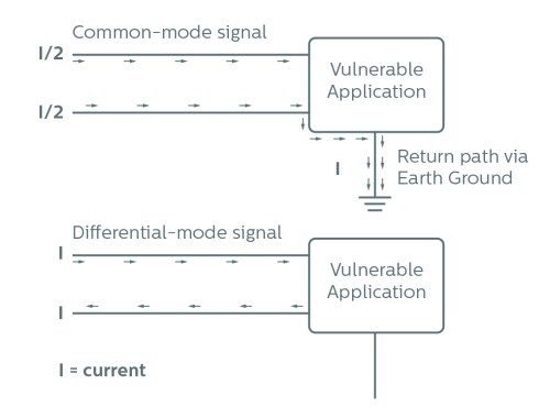 small resolution of fig 1 definition of common and differential mode currents
