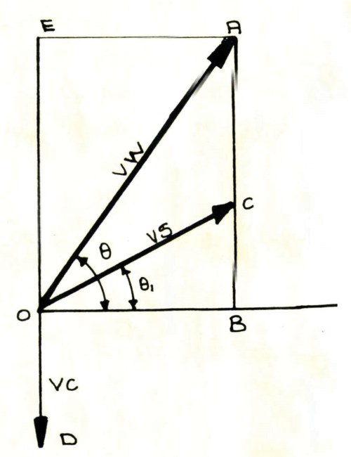 small resolution of 4 the simplified vector diagram for a machine with the series connected capacitor see fig 2