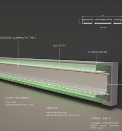 the product is a wall profile featuring an led strip combined with motion sensors and software to create an advanced evacuation system for building  [ 4956 x 3160 Pixel ]