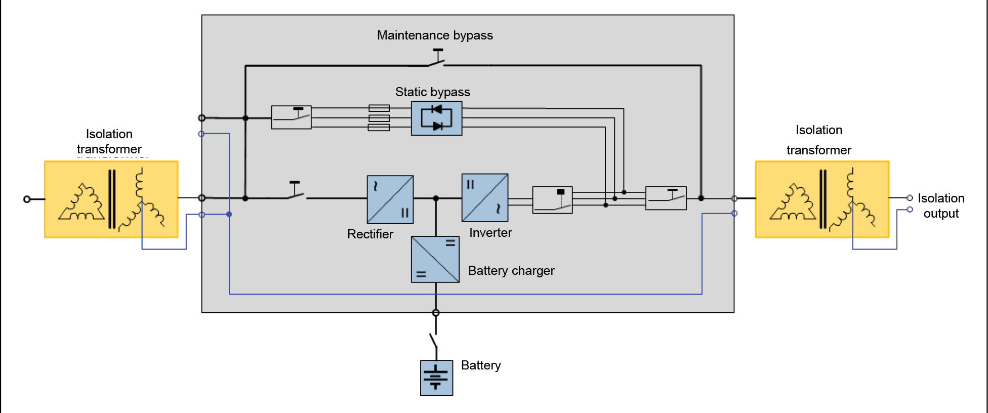hight resolution of 4 a 4 wire diagramme of a transformer based ups