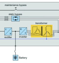 3 4 wire diagram of a transformer based ups  [ 1458 x 754 Pixel ]