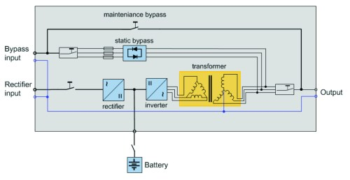 small resolution of 3 4 wire diagram of a transformer based ups