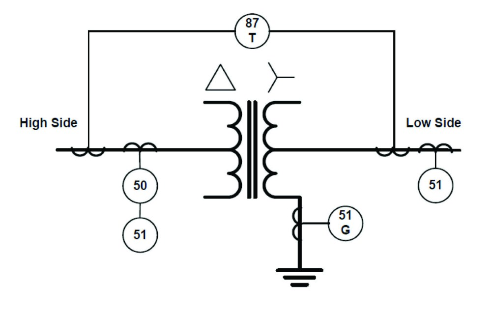 medium resolution of 7 application of relay protection to a mv distribution transformer 4