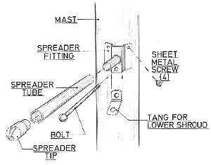 standing rigging diagram viper 350 plus wiring positioning on mast the approximate locations for 8