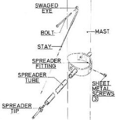 Standing Rigging Diagram Carburetor Vacuum Line Positioning On Mast The Approximate Locations For 8 9