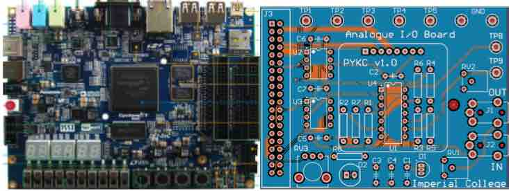 Between An Analog Circuit And A Digital One Ed218 Competency