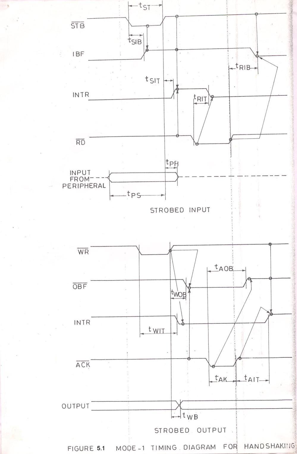 medium resolution of 2 the module