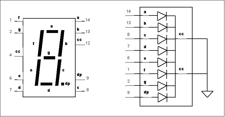 EE 101 Lab 14