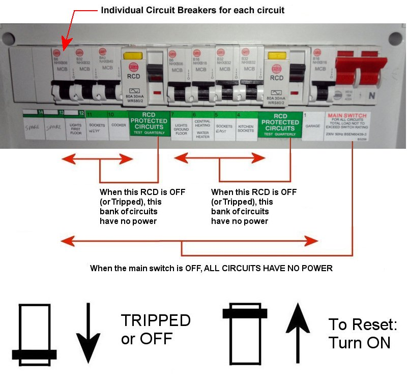 wiring diagram for consumer unit garage electrical sockets