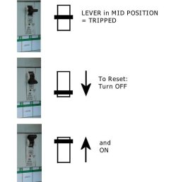 to reset a circuit breaker first turn it off then on [ 800 x 996 Pixel ]