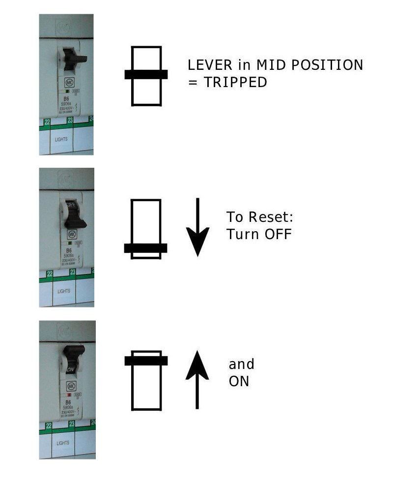 hight resolution of to reset a circuit breaker first turn it off then on