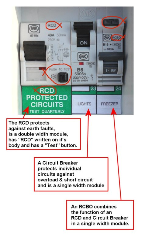 small resolution of to identify the rcd and circuit breakers look for the clues the rcbo is