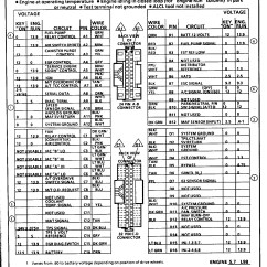 1976 Corvette Dash Wiring Diagram Aav Vent Installation 1995 Auto