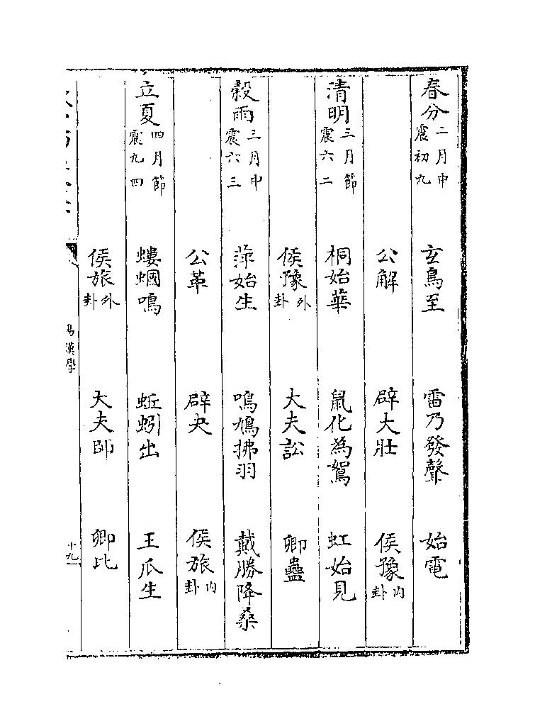 易漢學卷二孟長卿易下 | 惠棟《易漢學》 | 易學網