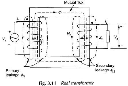 Real Transformer Equivalent Circuit