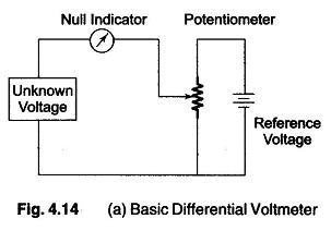 Voltmeter Block Diagram : 23 Wiring Diagram Images