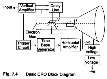 Power Supply Block Diagram, Power, Free Engine Image For