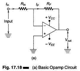 Digital to Analog Converter Circuit Diagram