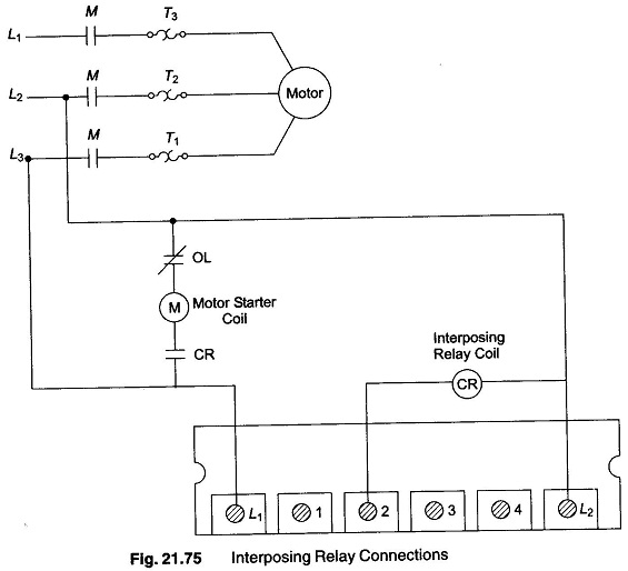 interposing relay panel wiring diagram parts of a lily control : 28 images - diagrams | creativeand.co