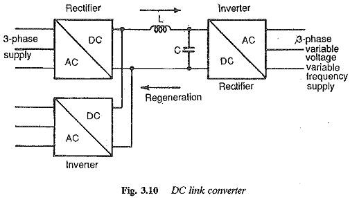 axxess integrate output line converter wiring diagram