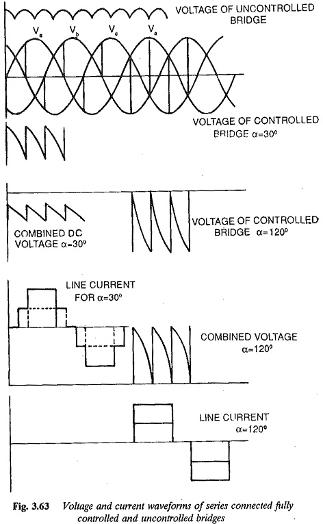 Bridge Rectifier Circuit Diagram with freewheeling diode