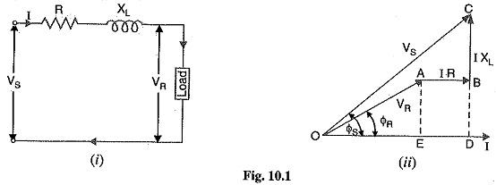 Performance of Single Phase Short Transmission Line Voltage