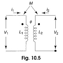 Dot Convention in Coupled Circuits