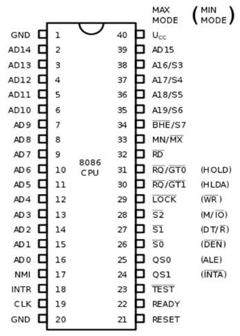 Microprocessor 8086 Pin Configuration
