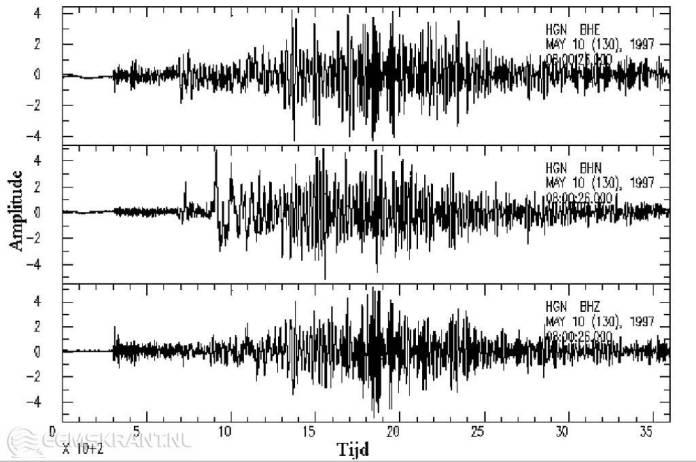 Aardbeving met kracht van 1.8 op schaal van Richter bij Garrelsweer