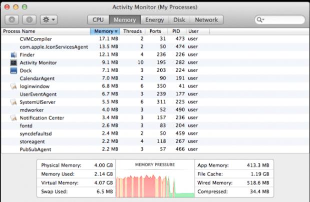macOS Activity Monitor - Memory Pressure