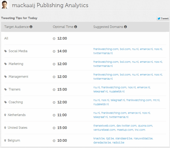 Klear - Publishing Analytics