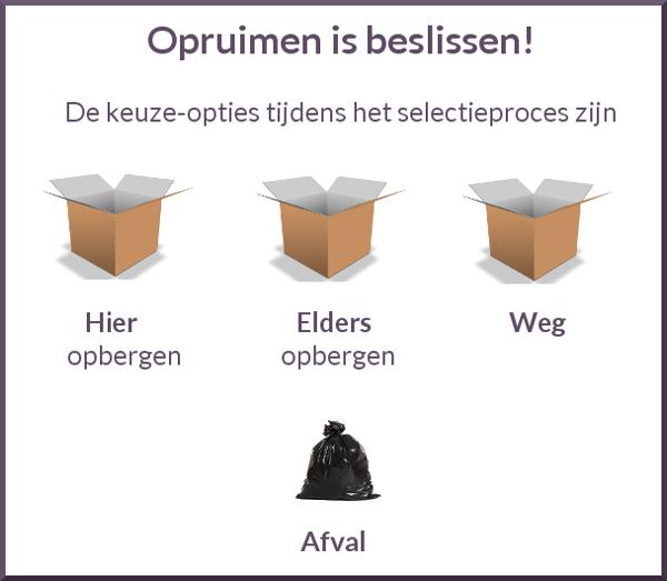 keuze-opties-tijdens-het-selectieproces