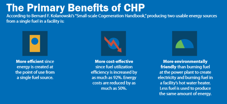 CHP Benefits