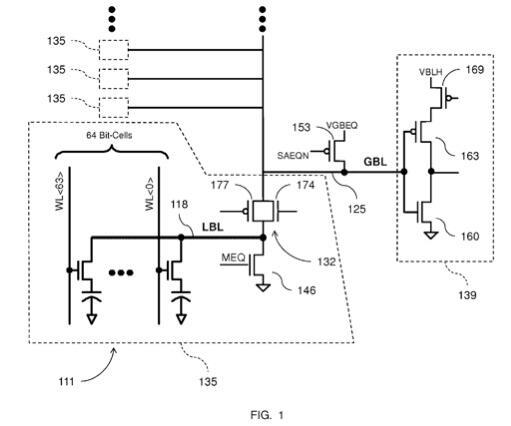 DRAM的保持效益及其影響 - 電子工程專輯