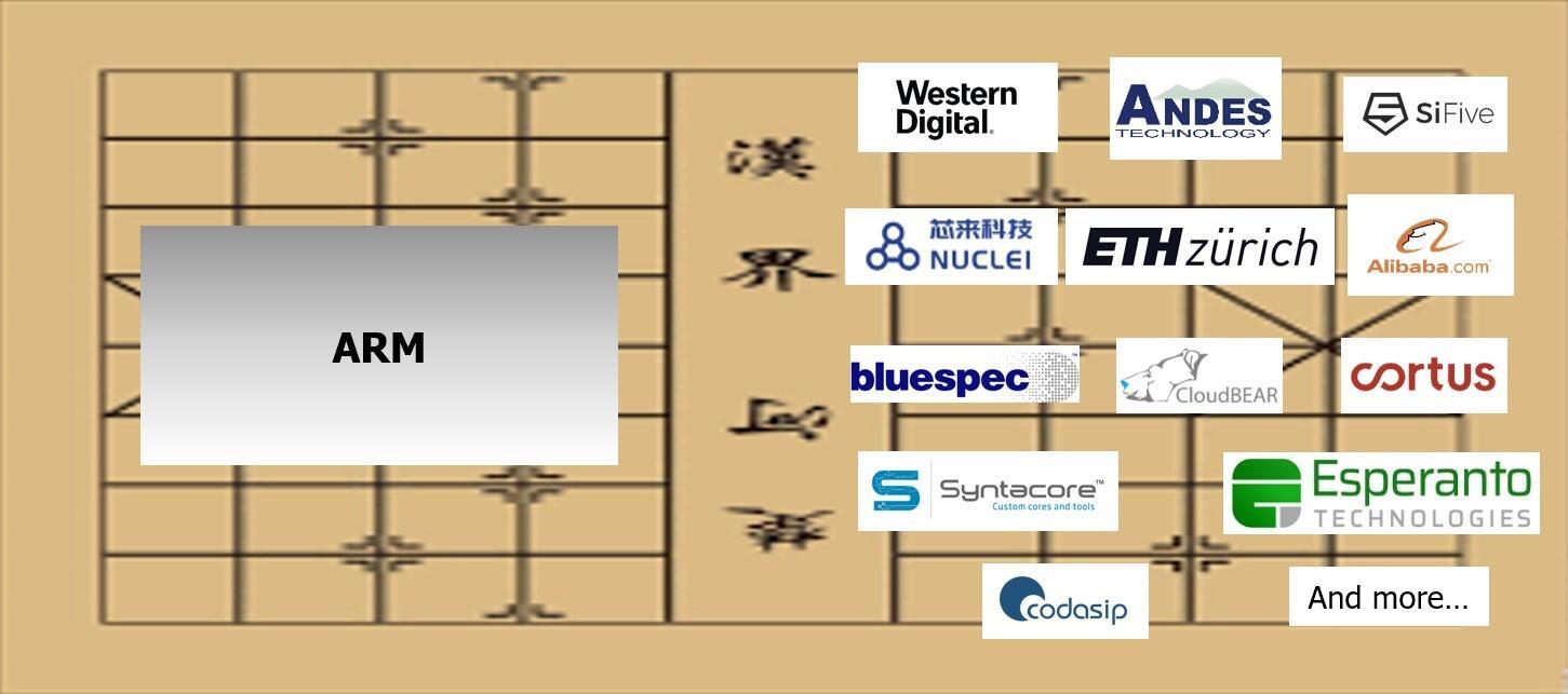 2020年半導體產業10大技術趨勢 - 電子工程專輯