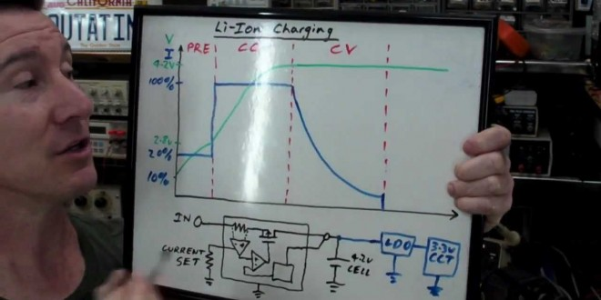 Multimeter Using Multimeters Tutorial Electronic Hobby Projects