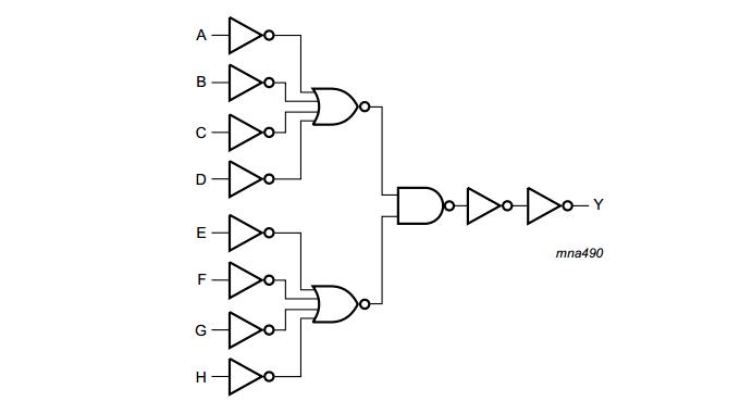 High-Speed 8-Input NAND Gate