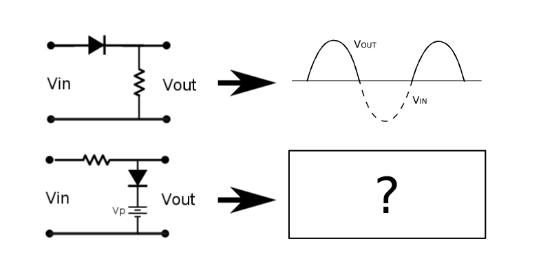Simple Diode Circuits