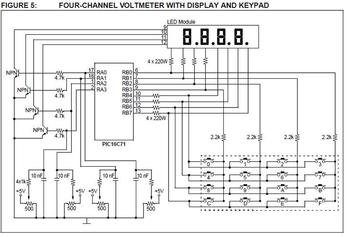 Top microcontroller threads on EDAboard.com