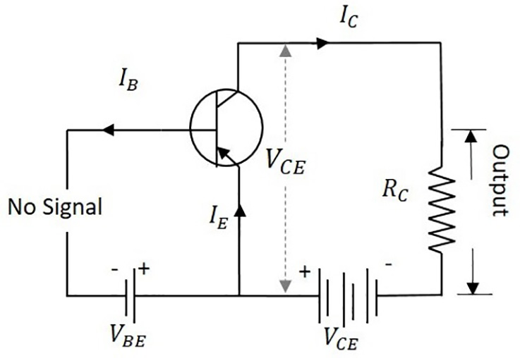 Load lines, Part 1: The basic transistor DC load line FAQ