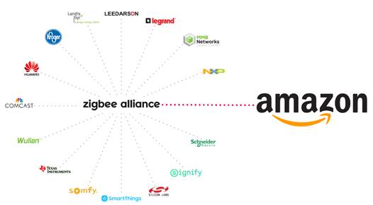 Amazon joins Zigbee Alliance board of directors