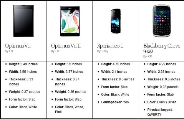 LG-optimus-Blackberry-comparison