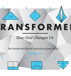 setting personal goals by faith how do we experience real transformation in christ  [ 1920 x 1080 Pixel ]