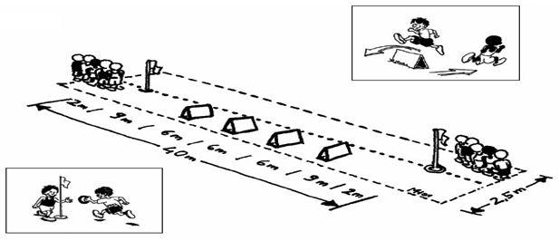 Manual metodológico para la implementación del