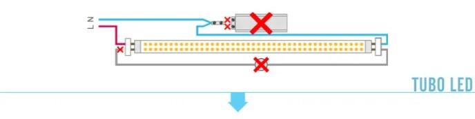 Installazione di tubi a LED - Parte 2