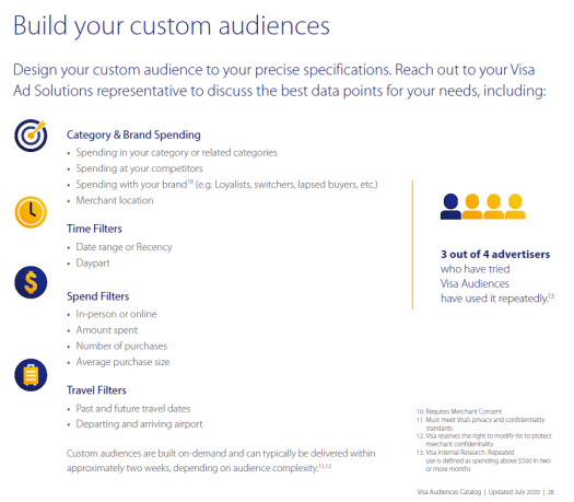 """A page from a Visa brochure for advertisers, inviting the reader to """"discuss the best data points for your needs,"""" including """"category and brand spending,"""" """"time filters,"""" """"spend filters,"""" and """"travel filters."""""""