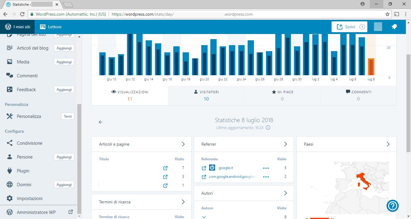 WordPress - LogIn