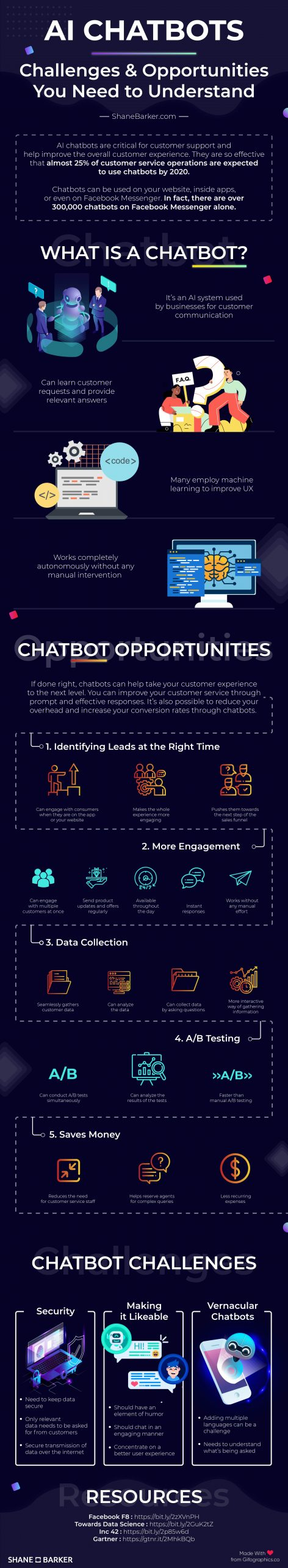 Why Do You Need an AI Chatbot for Your Business